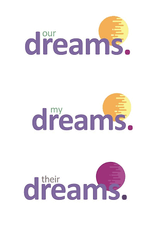 "Logos of the the three themes for Refugee Week 2020 - ""Our Dreams"", ""My Dreams"" and ""Their Dreams"""